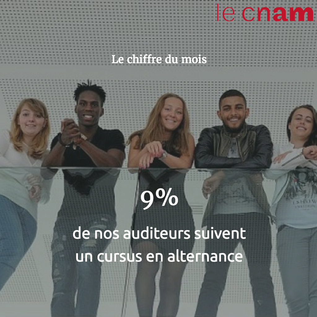 Cnam 9% d'alternants