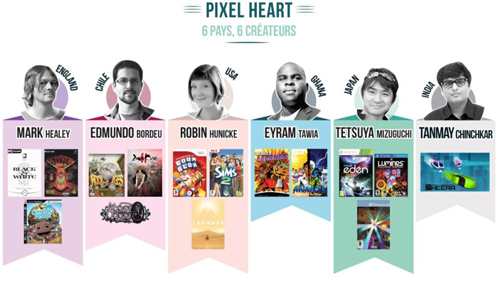 Pixel Heart, le film