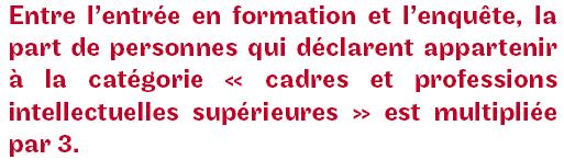 Multiolication par 3